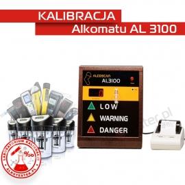 Kalibracja Alkomatu AL 3100 - Świadectwo Kalibracji